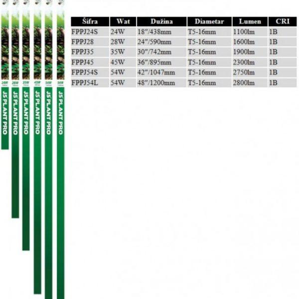 PlantPro-J5-dim-510x600